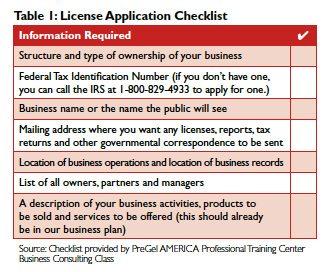 License Chart