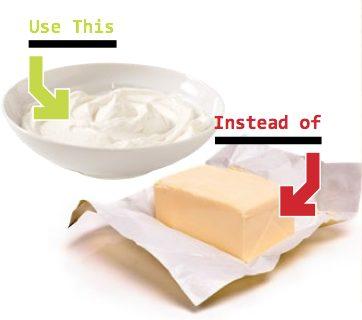 Baking Healthy Alternatives