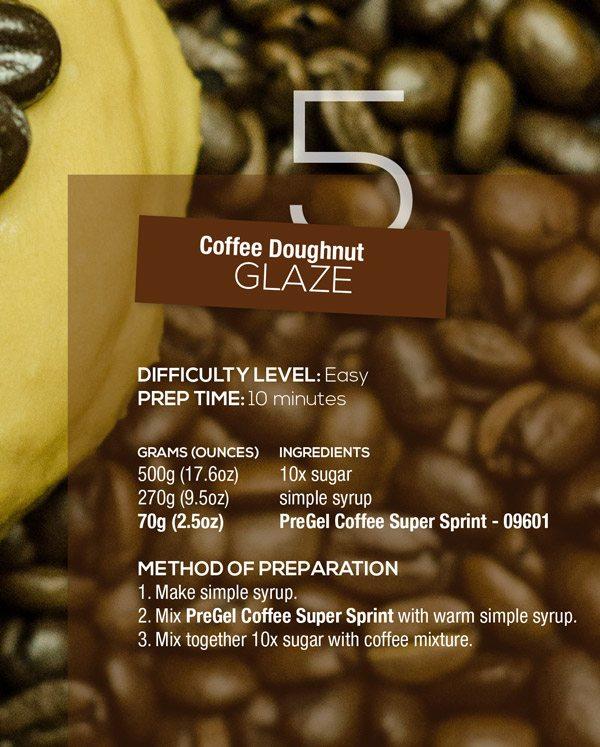 Coffee Doughnut Glaze