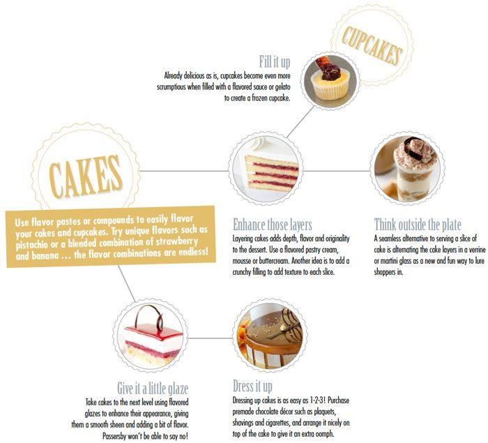 bakery6
