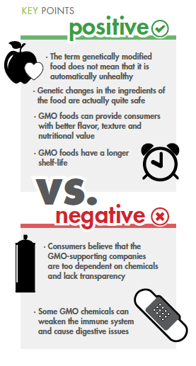 the positive and negative impacts of the genetically modified food What is a genetically modified food (gmo), and is it safe to eat genetically modified food is unsustainable and is destroying the planet nearly all of the world's food supply has gmos in it and they spend those profits lobbying politicians to look the other way as more negative gmo research.